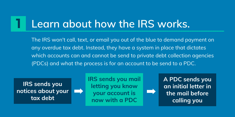 Learn about how the IRS works.