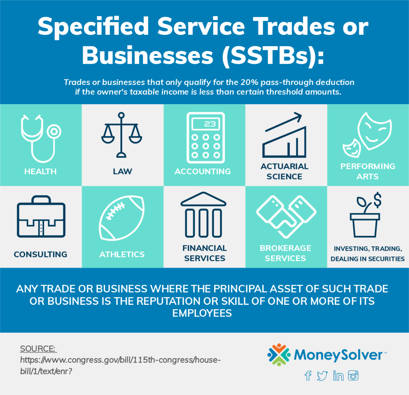 Specified Service Trades or Businesses (SSTBs) that don't qualify for the 20% pass-through deduction