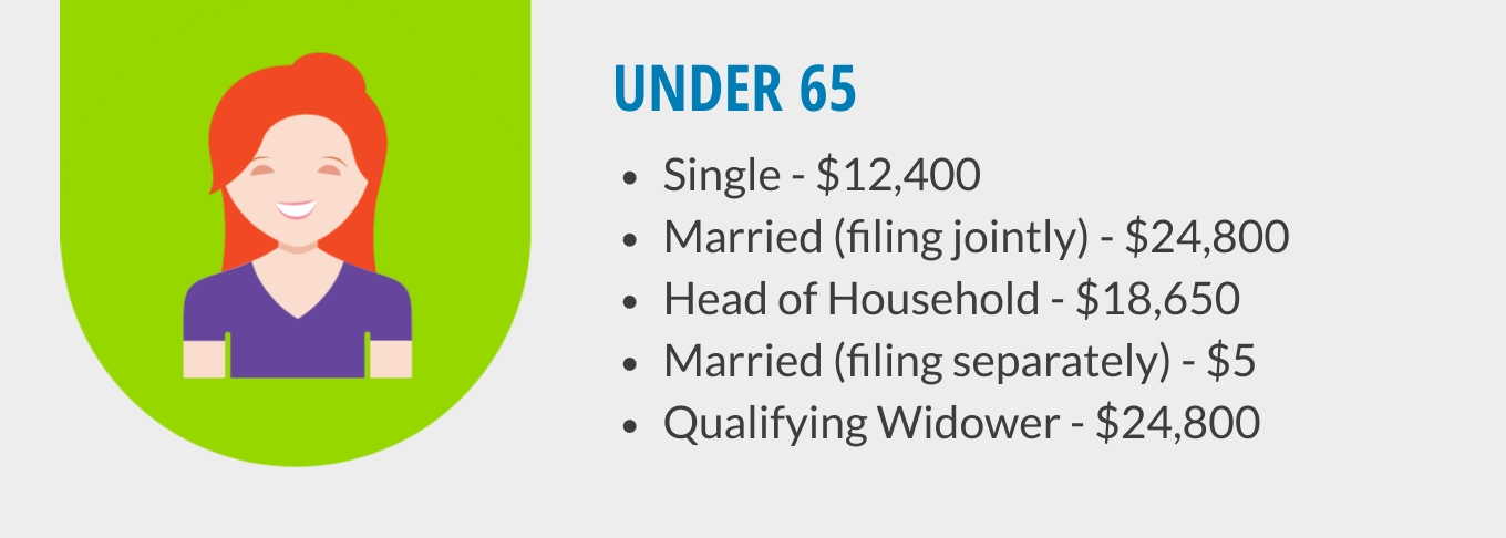 tax filing requirements for people under 65